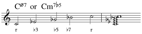 half diminished seven chord