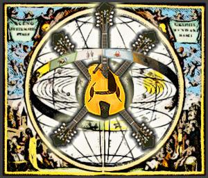 Mandolin - Symmetry and Order